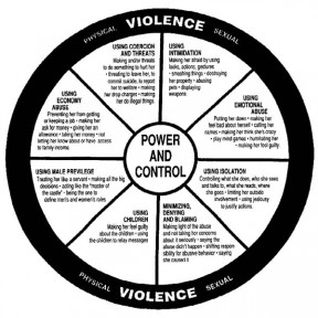 Cycle of Violence 1
